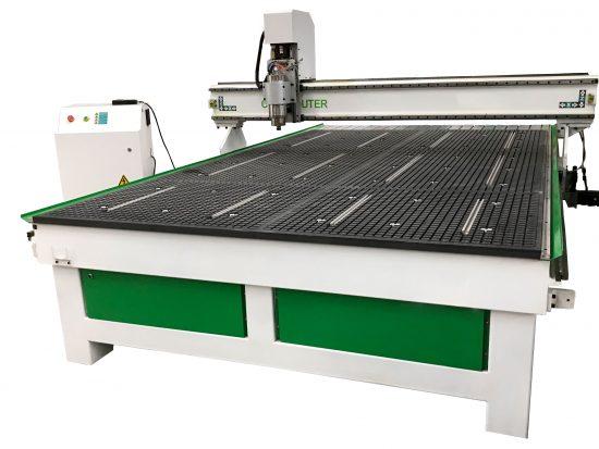 CNC рутер